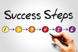 6 Success Steps, sketch business concept